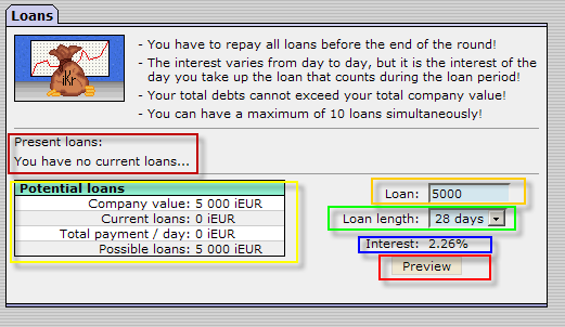 The Loan Screen