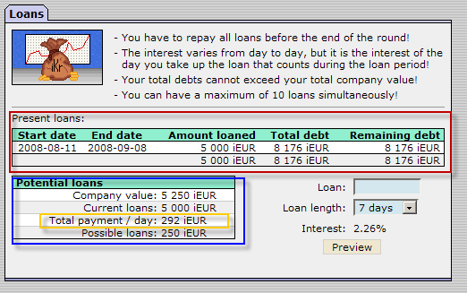 Loan screen